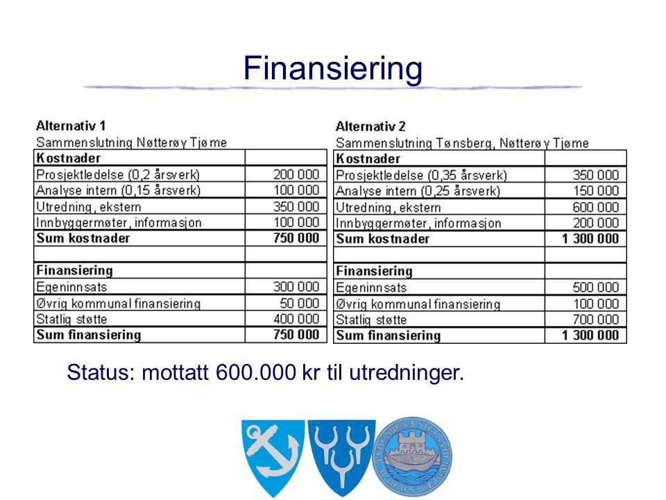 Finansiering Status: mottatt 600.000 kr til utredninger.
