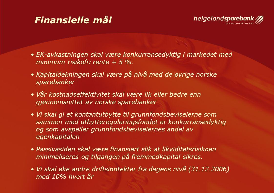 EK-avkastningen skal være konkurransedyktig i markedet med minimum risikofri rente + 5 %. Kapitaldekningen skal være på nivå med de øvrige norske spar