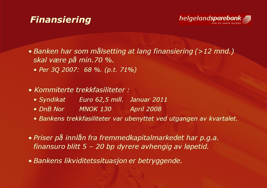 Finansiering Banken har som målsetting at lang finansiering (>12 mnd.) skal være på min.70 %. Per 3Q 2007: 68 %. (p.t. 71%) Kommiterte trekkfasilitete