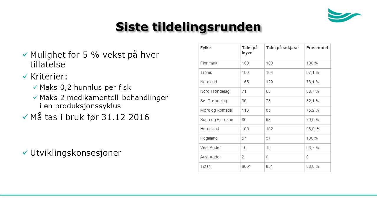 Siste tildelingsrunden Mulighet for 5 % vekst på hver tillatelse Kriterier: Maks 0,2 hunnlus per fisk Maks 2 medikamentell behandlinger i en produksjonssyklus Må tas i bruk før 31.12 2016 Utviklingskonsesjoner Fylke Talet på løyve Talet på søkjararProsentdel Finnmark100 100 % Troms10610497,1 % Nordland16512978,1 % Nord Trøndelag716388,7 % Sør Trøndelag957882,1 % Møre og Romsdal1138575,2 % Sogn og Fjordane866879,0 % Hordaland15515298,0 % Rogaland57 100 % Vest Agder161593,7 % Aust Agder200 Totalt966*85188,0 %