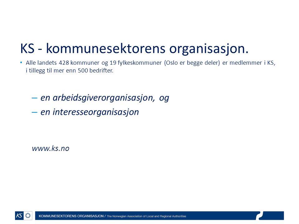 KS - kommunesektorens organisasjon.