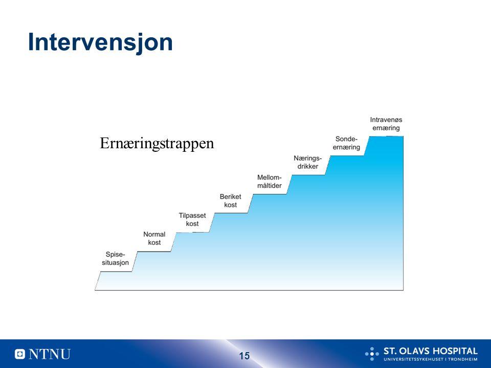 15 Intervensjon Ernæringstrappen