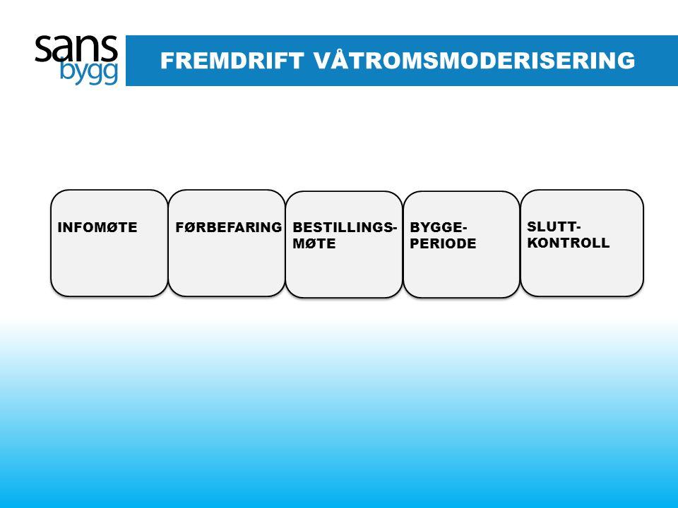 FREMDRIFT VÅTROMSMODERISERING BESTILLINGS- MØTE INFOMØTE FØRBEFARING BYGGE- PERIODE SLUTT- KONTROLL