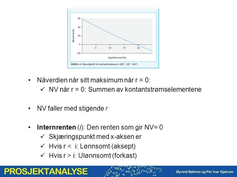 Nåverdien når sitt maksimum når r = 0: NV når r = 0: Summen av kontantstrømselementene NV faller med stigende r Internrenten (i): Den renten som gir NV= 0 Skjæringspunkt med x-aksen er Hvis r < i: Lønnsomt (aksept) Hvis r > i: Ulønnsomt (forkast)