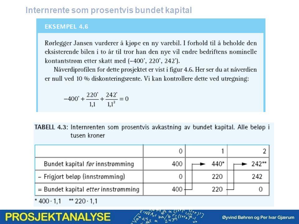 Internrente som prosentvis bundet kapital