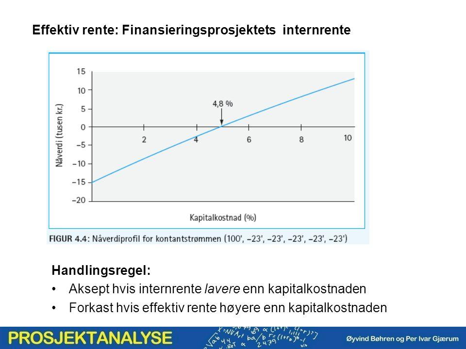 Effektiv rente: Finansieringsprosjektets internrente Handlingsregel: Aksept hvis internrente lavere enn kapitalkostnaden Forkast hvis effektiv rente høyere enn kapitalkostnaden