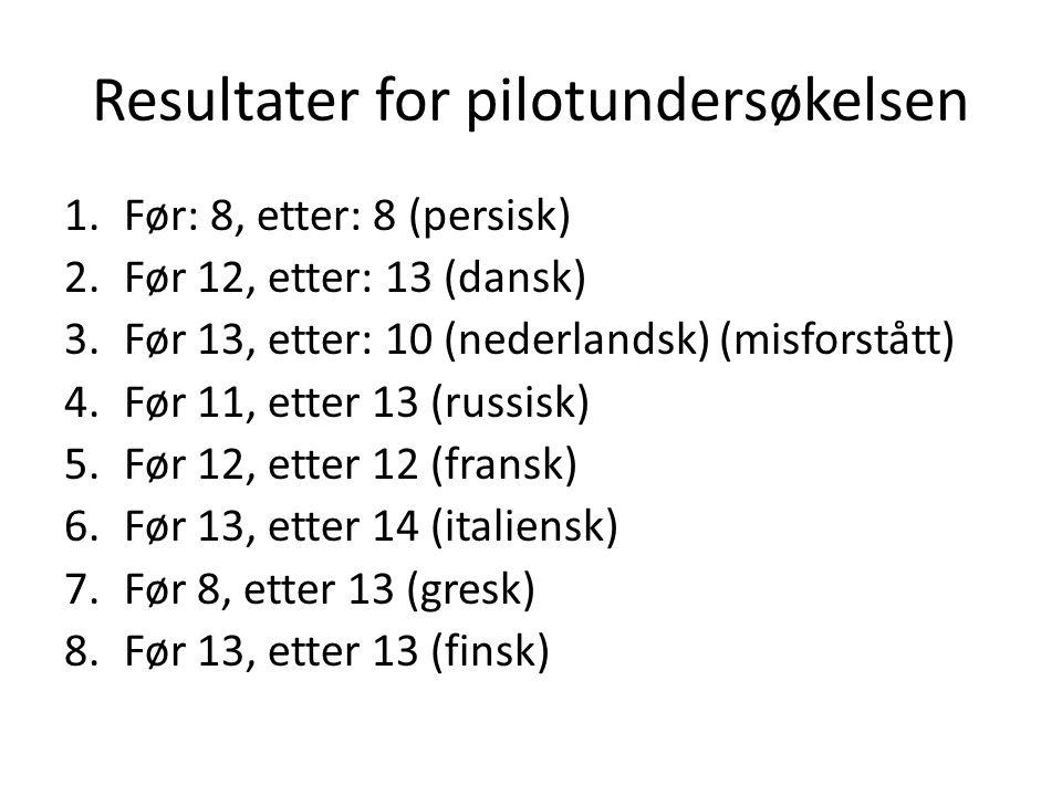 Resultater for pilotundersøkelsen 1.Før: 8, etter: 8 (persisk) 2.Før 12, etter: 13 (dansk) 3.Før 13, etter: 10 (nederlandsk) (misforstått) 4.Før 11, etter 13 (russisk) 5.Før 12, etter 12 (fransk) 6.Før 13, etter 14 (italiensk) 7.Før 8, etter 13 (gresk) 8.Før 13, etter 13 (finsk)