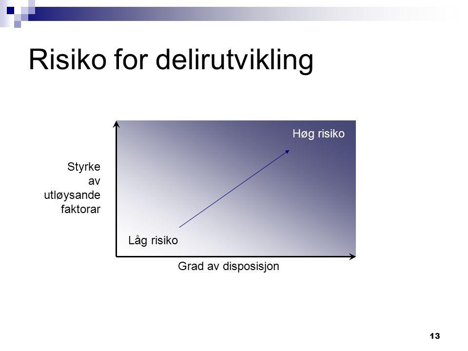 13 Risiko for delirutvikling Grad av disposisjon Styrke av utløysande faktorar Høg risiko Låg risiko