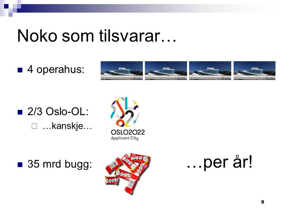 9 Noko som tilsvarar… 4 operahus: 2/3 Oslo-OL:  …kanskje… 35 mrd bugg: …per år!