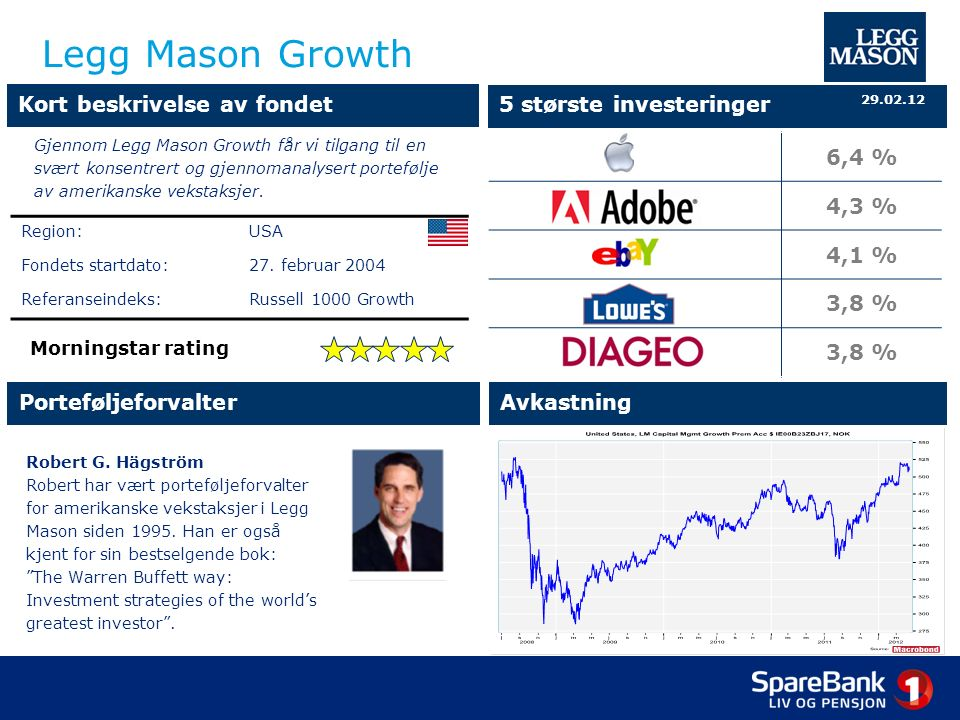 Legg Mason Growth Robert G.