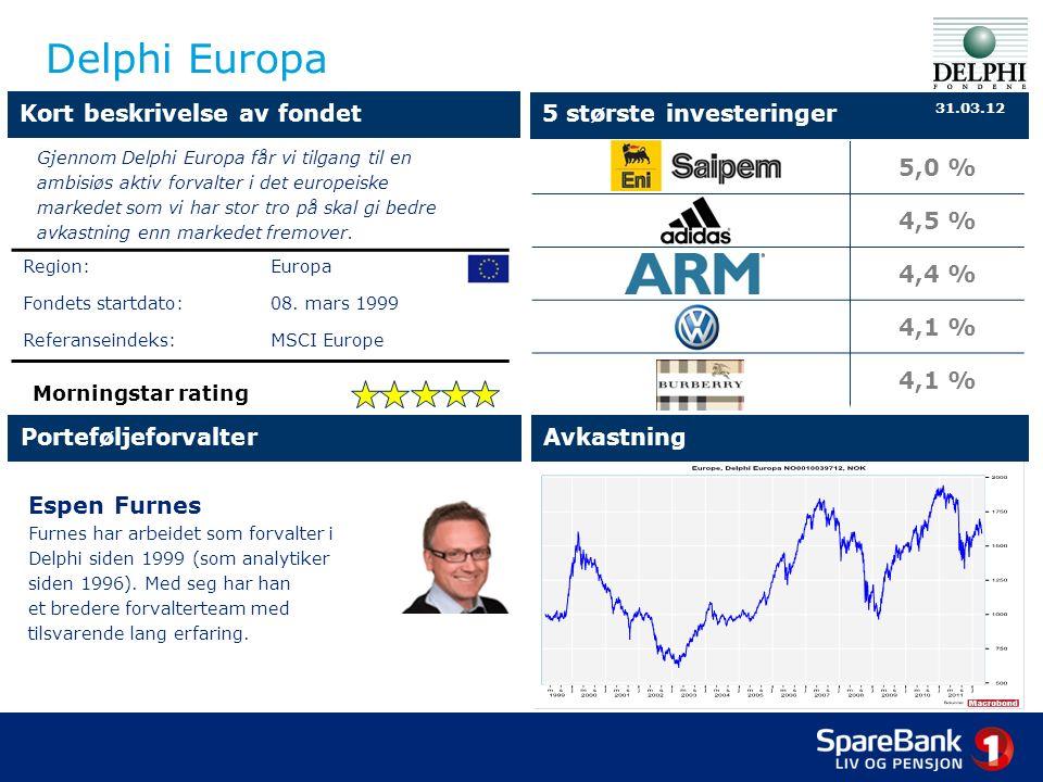 Delphi Europa Espen Furnes Furnes har arbeidet som forvalter i Delphi siden 1999 (som analytiker siden 1996).