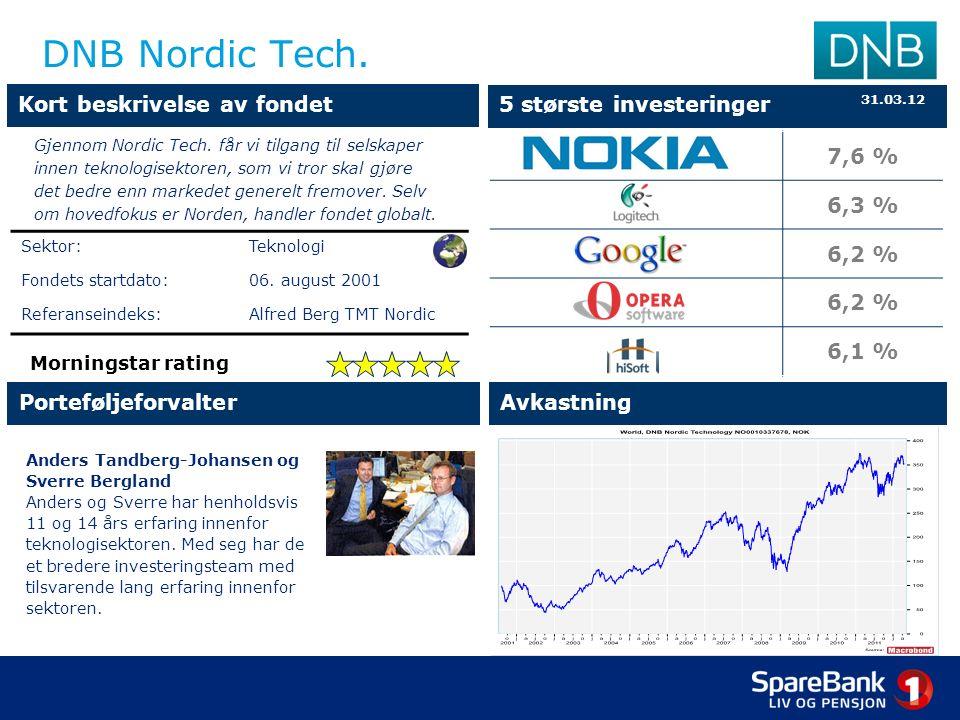 DNB Nordic Tech.
