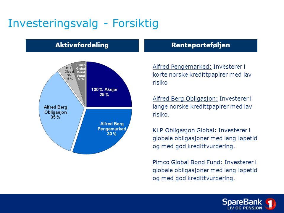 Aktivafordeling Alfred Pengemarked: Investerer i korte norske kredittpapirer med lav risiko Alfred Berg Obligasjon: Investerer i lange norske kredittpapirer med lav risiko.