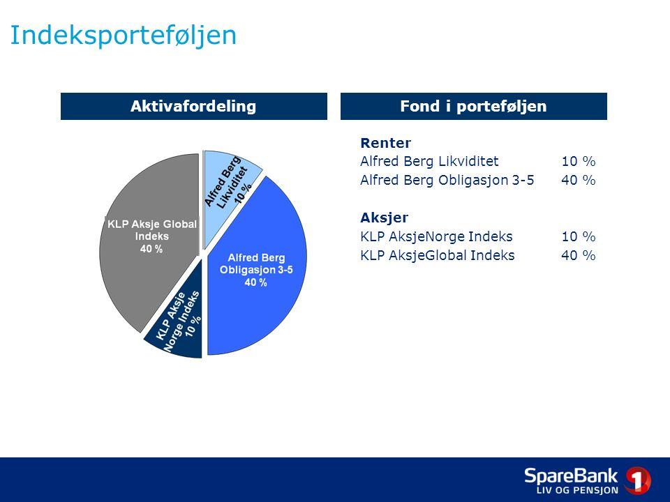 Indeksporteføljen Renter Alfred Berg Likviditet 10 % Alfred Berg Obligasjon 3-5 40 % Aksjer KLP AksjeNorge Indeks10 % KLP AksjeGlobal Indeks 40 % AktivafordelingFond i porteføljen