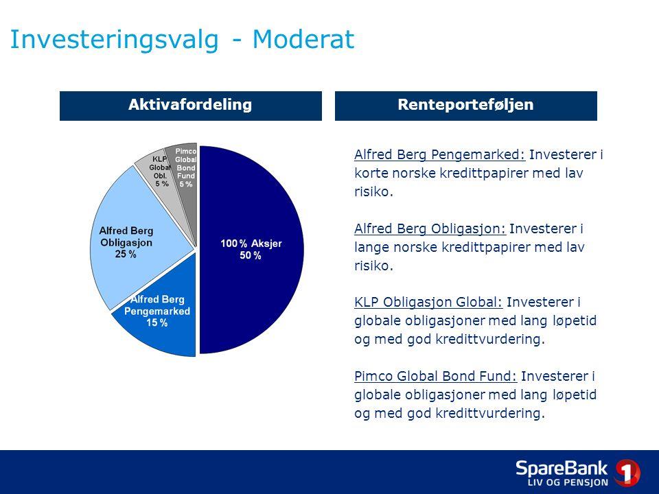 Investeringsvalg - Offensiv Aktivafordeling Alfred Berg Obligasjon: Investerer i lange norske kredittpapirer med lav risiko KLP Obligasjon Global: Investerer i globale obligasjoner med lang løpetid og med god kredittvurdering.