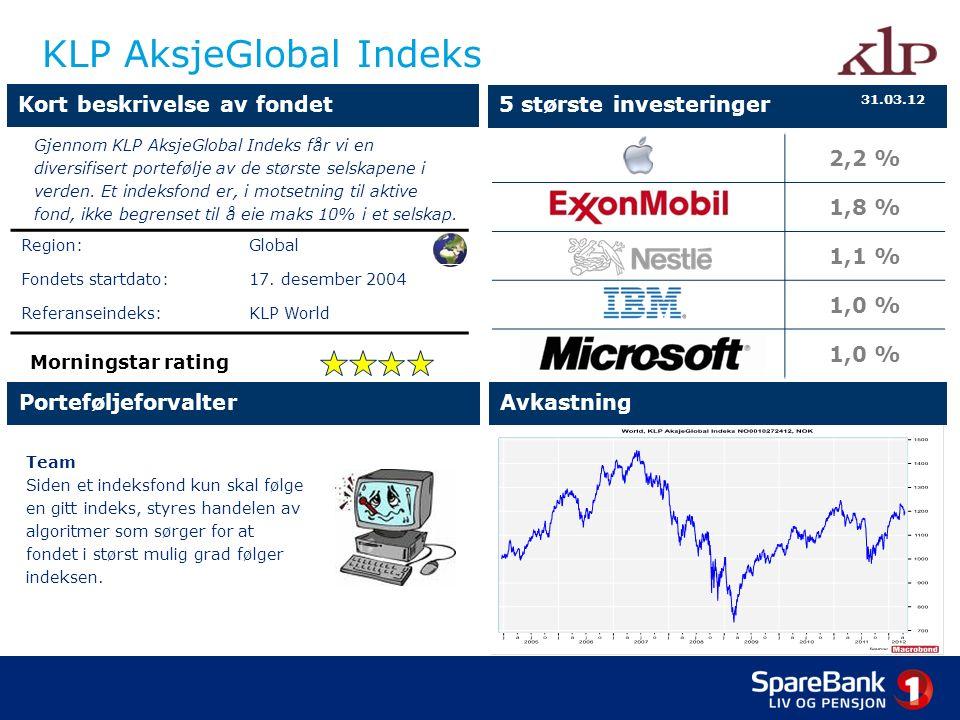 KLP AksjeGlobal Indeks Team Siden et indeksfond kun skal følge en gitt indeks, styres handelen av algoritmer som sørger for at fondet i størst mulig grad følger indeksen.