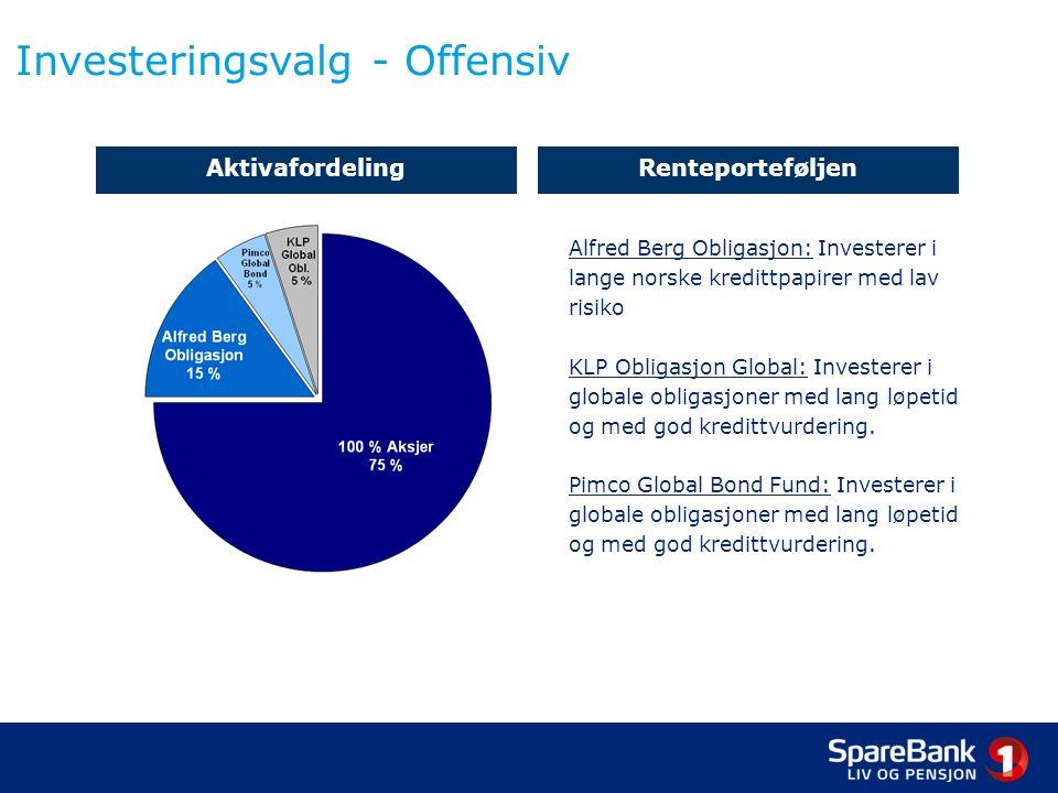 Innhold i alternative investeringsvalg Åpen profil Bankkonto