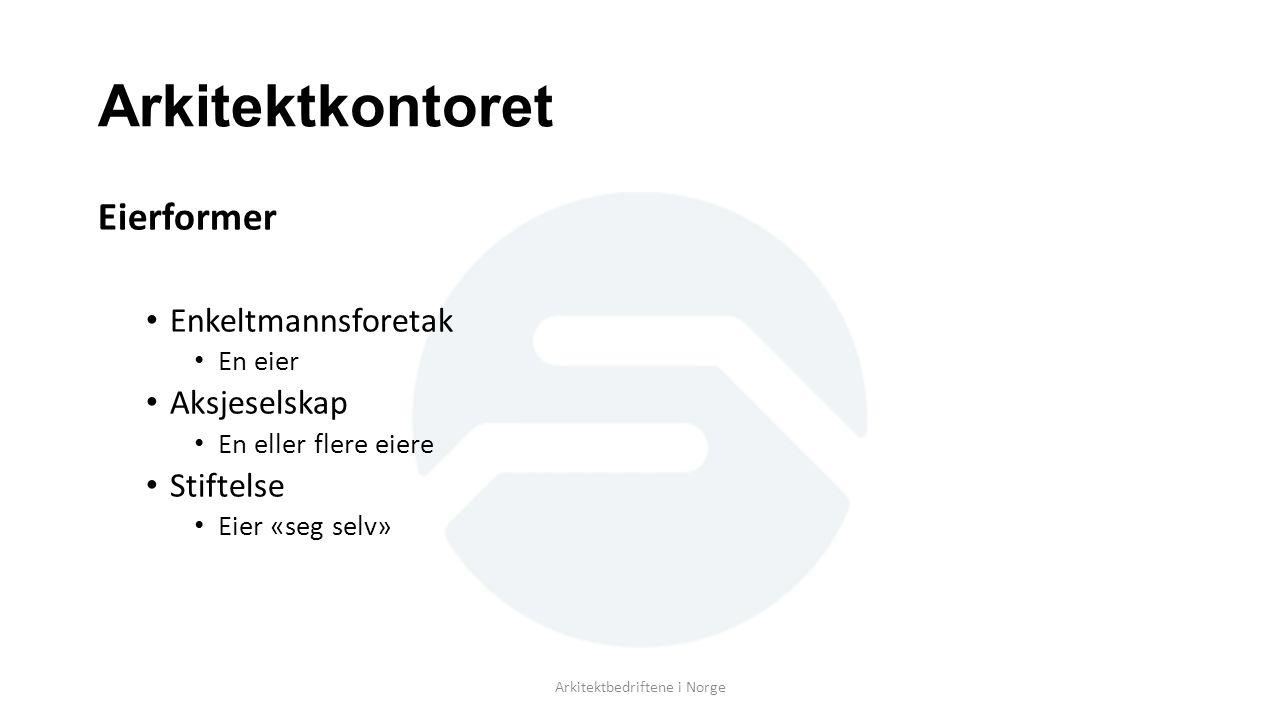 Arkitektkontoret Eierformer Enkeltmannsforetak En eier Aksjeselskap En eller flere eiere Stiftelse Eier «seg selv» Arkitektbedriftene i Norge