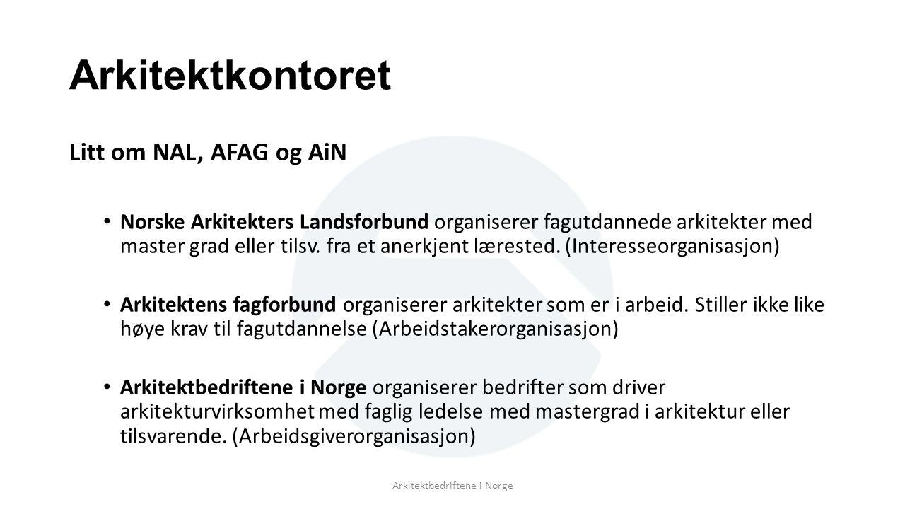 Arkitektkontoret Litt om NAL, AFAG og AiN Norske Arkitekters Landsforbund organiserer fagutdannede arkitekter med master grad eller tilsv.