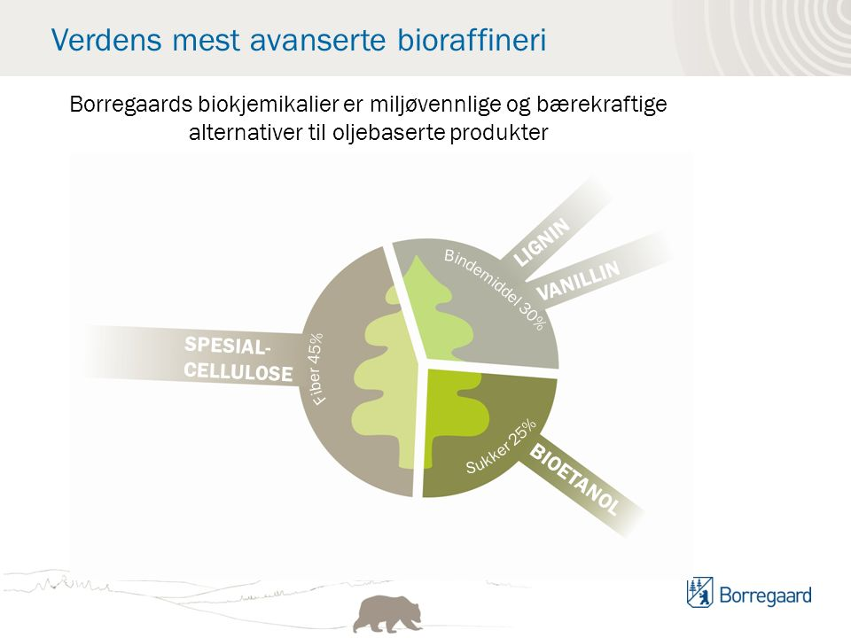 Borregaards biokjemikalier er miljøvennlige og bærekraftige alternativer til oljebaserte produkter Verdens mest avanserte bioraffineri SPESIAL- CELLULOSE VANILLIN LIGNIN BIOETANOL