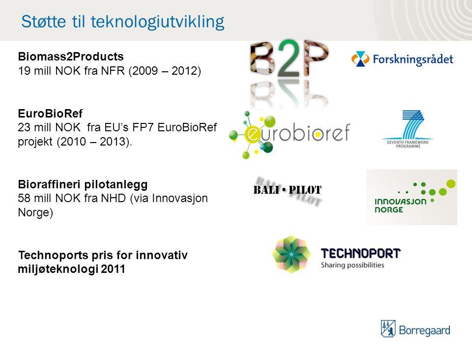 Støtte til teknologiutvikling BALI PILOT Biomass2Products 19 mill NOK fra NFR (2009 – 2012) EuroBioRef 23 mill NOK fra EU's FP7 EuroBioRef projekt (2010 – 2013).