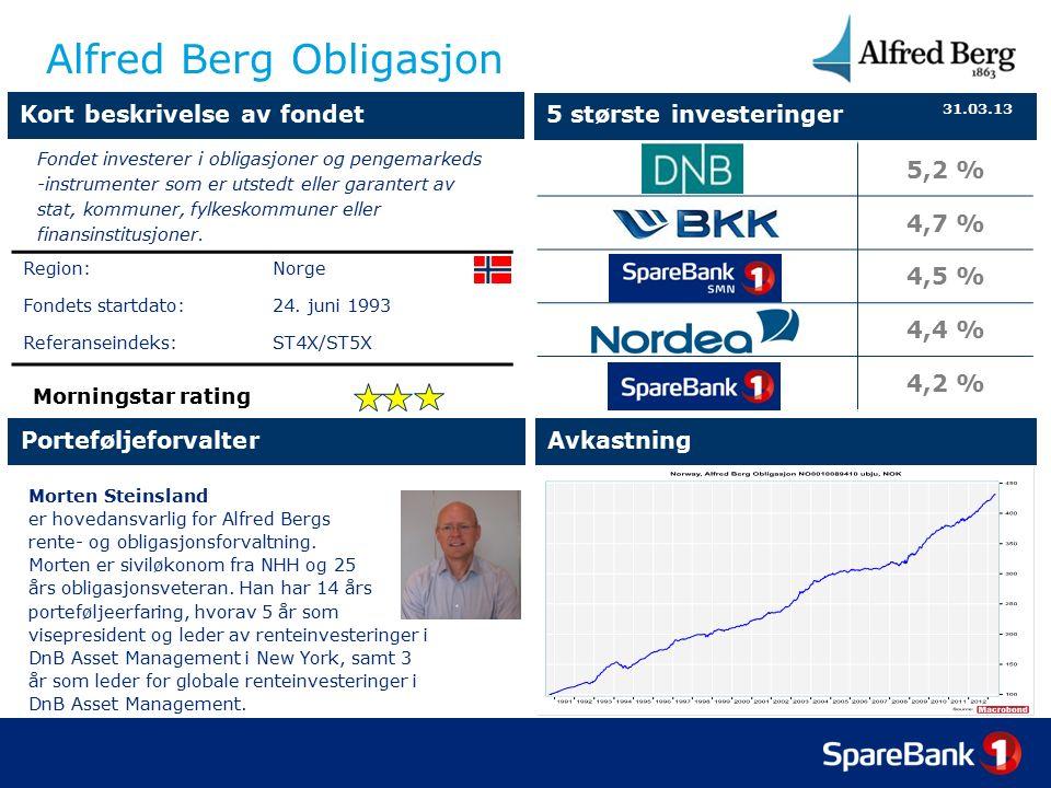 Alfred Berg Obligasjon 5,2 % 4,7 % 4,5 % 4,4 % 4,2 % Porteføljeforvalter Kort beskrivelse av fondet 5 største investeringer Avkastning Morningstar rating Fondet investerer i obligasjoner og pengemarkeds -instrumenter som er utstedt eller garantert av stat, kommuner, fylkeskommuner eller finansinstitusjoner.