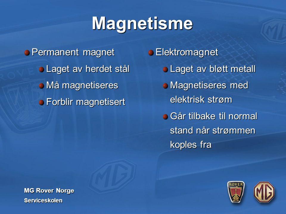 MG Rover Norge Serviceskolen Magnetisme Permanent magnet Laget av herdet stål Må magnetiseres Forblir magnetisert Elektromagnet Laget av bløtt metall Magnetiseres med elektrisk strøm Går tilbake til normal stand når strømmen koples fra