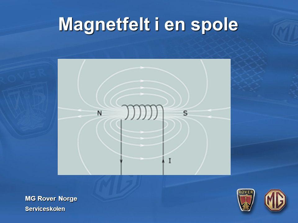 MG Rover Norge Serviceskolen Magnetfelt i en spole