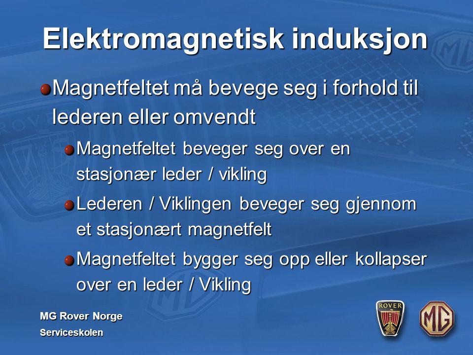 MG Rover Norge Serviceskolen Elektromagnetisk induksjon Magnetfeltet må bevege seg i forhold til lederen eller omvendt Magnetfeltet beveger seg over en stasjonær leder / vikling Lederen / Viklingen beveger seg gjennom et stasjonært magnetfelt Magnetfeltet bygger seg opp eller kollapser over en leder / Vikling