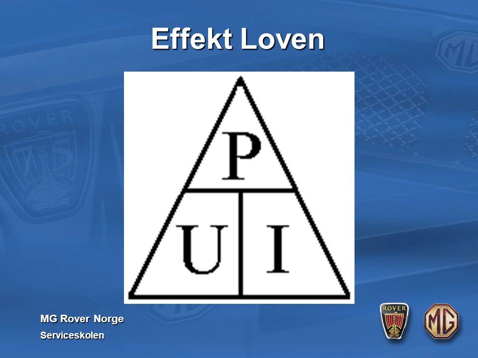 MG Rover Norge Serviceskolen Effekt Loven