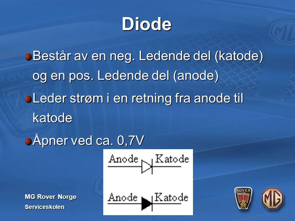 MG Rover Norge Serviceskolen Diode Består av en neg. Ledende del (katode) og en pos. Ledende del (anode) Leder strøm i en retning fra anode til katode