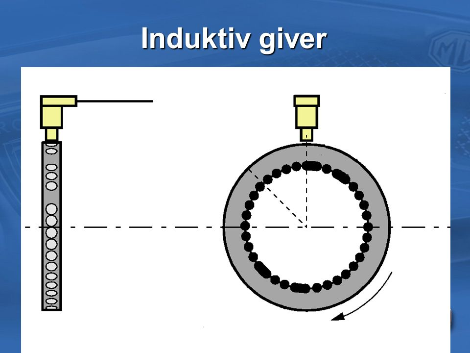 MG Rover Norge Serviceskolen Induktiv giver