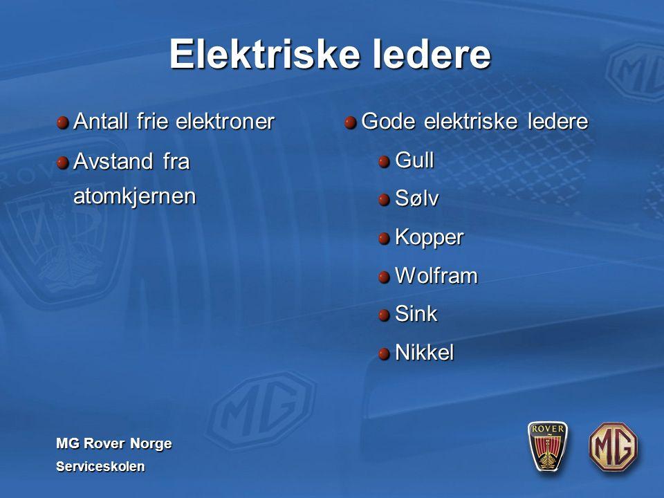 MG Rover Norge Serviceskolen Elektriske ledere Antall frie elektroner Avstand fra atomkjernen Gode elektriske ledere GullSølvKopperWolframSinkNikkel