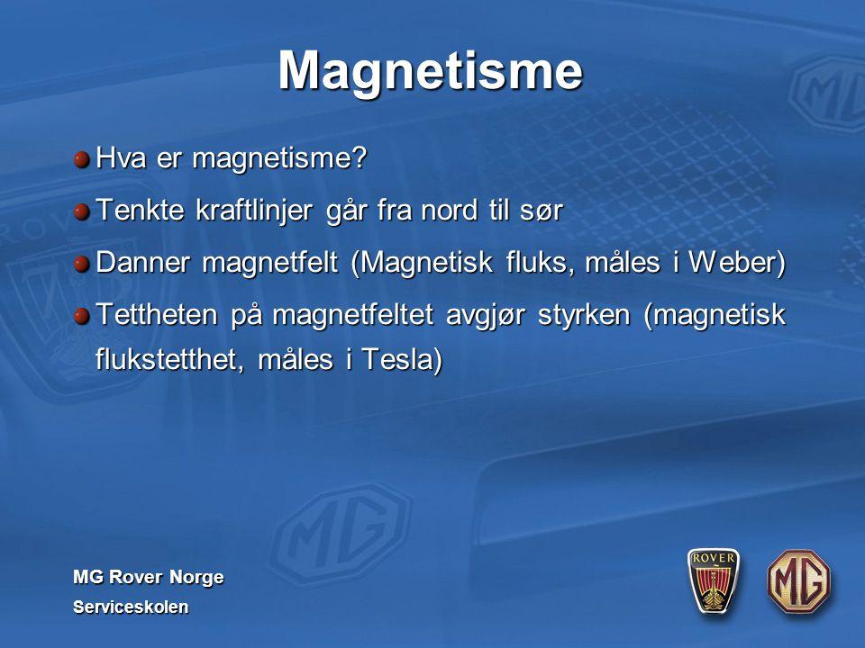 MG Rover Norge Serviceskolen Magnetisme Hva er magnetisme? Tenkte kraftlinjer går fra nord til sør Danner magnetfelt (Magnetisk fluks, måles i Weber)