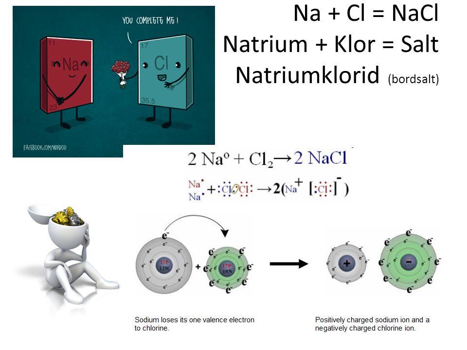 Na + Cl = NaCl Natrium + Klor = Salt Natriumklorid (bordsalt)