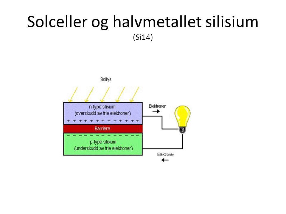 Solceller og halvmetallet silisium (Si14)