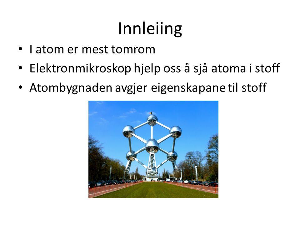 Innleiing I atom er mest tomrom Elektronmikroskop hjelp oss å sjå atoma i stoff Atombygnaden avgjer eigenskapane til stoff