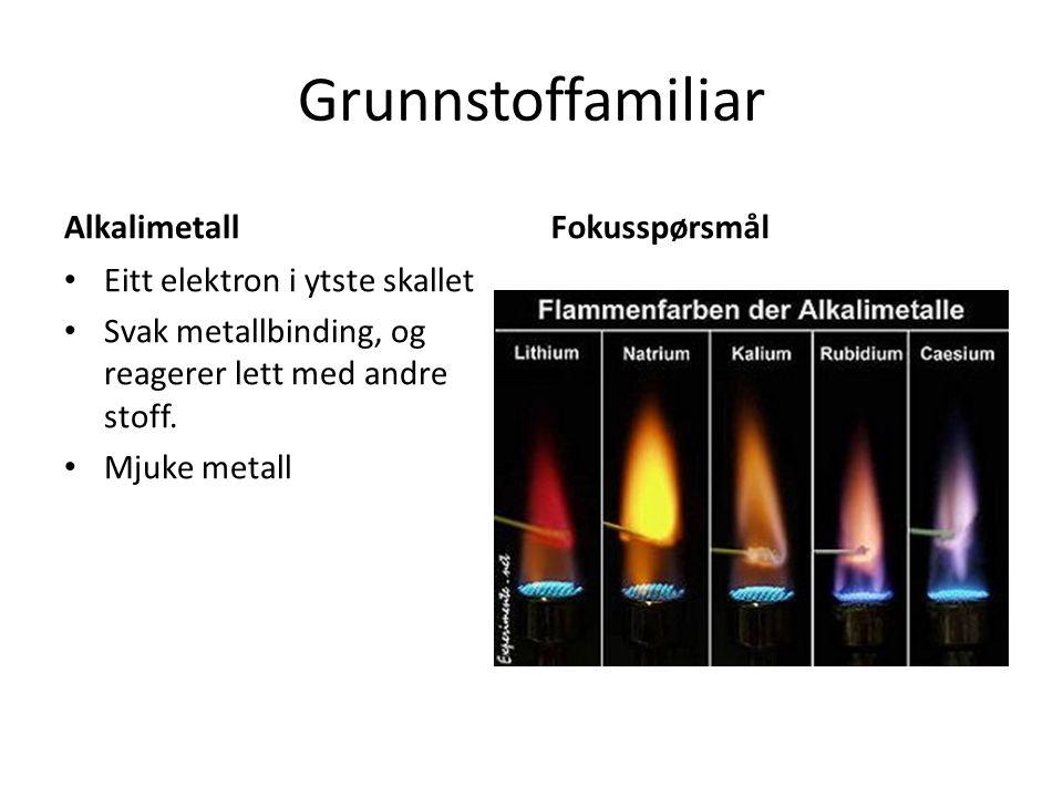 Grunnstoffamiliar Alkalimetall Eitt elektron i ytste skallet Svak metallbinding, og reagerer lett med andre stoff.