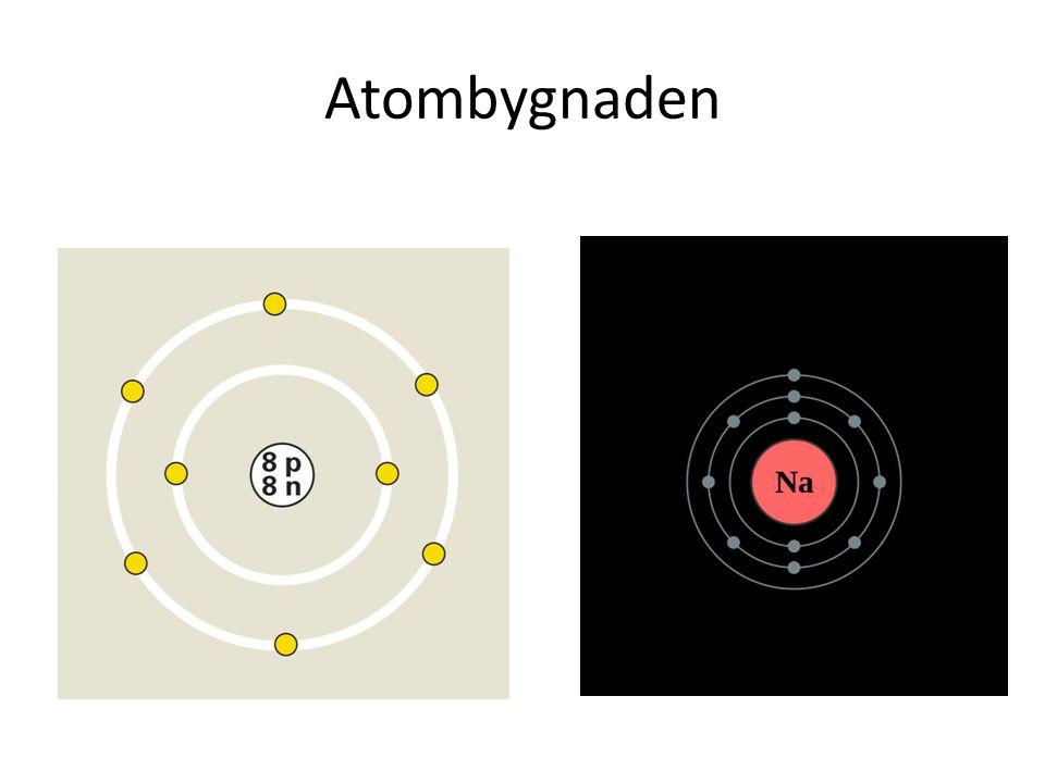 Tomrom Radien til atomet er om lag 50 000 gonger større enn radien til atomkjernen Sjå bilete på side 11 92 ulike grunnstoff i naturen Atomnummeret er tal på proton i kjernen Dei aller minste atoma er hydrogen- og heliumatomet