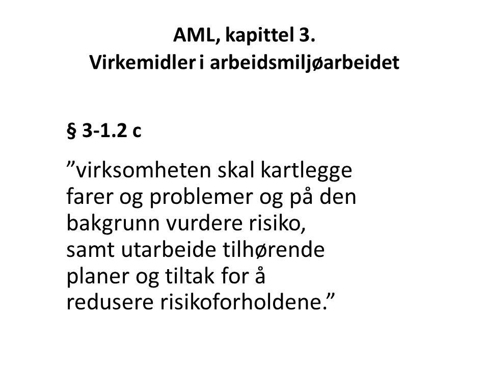 AML, kapittel 3.