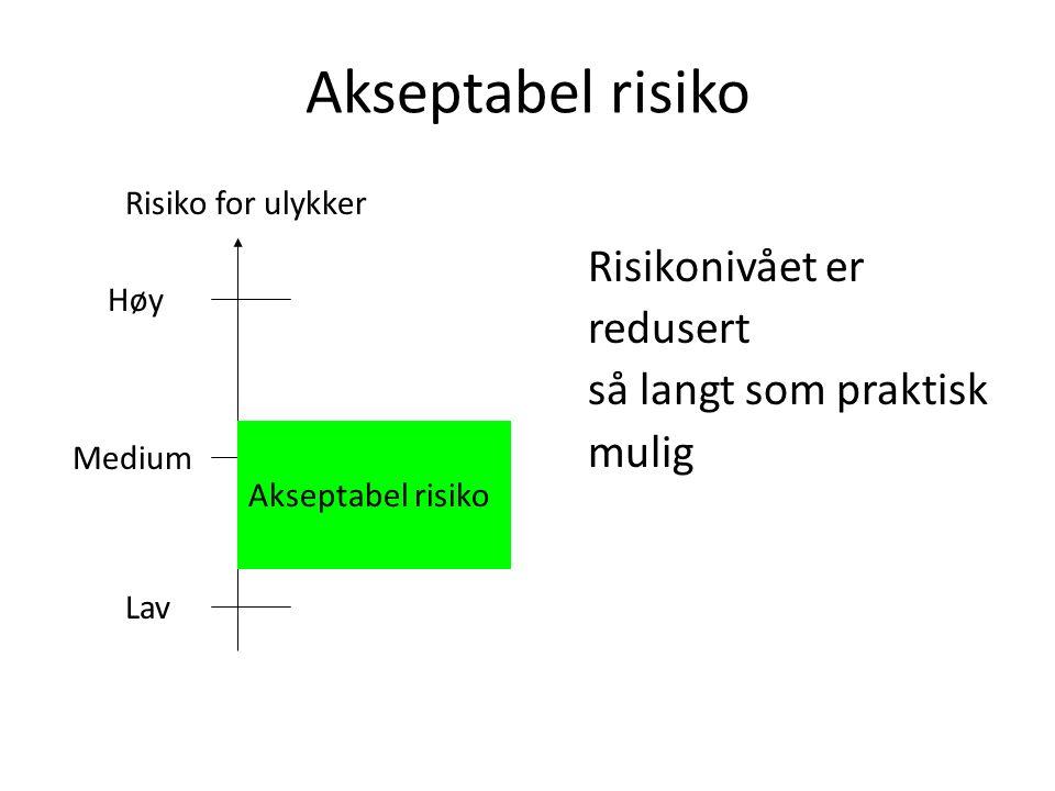 Akseptabel risiko Risikonivået er redusert så langt som praktisk mulig Risiko for ulykker Høy Medium Lav Akseptabel risiko