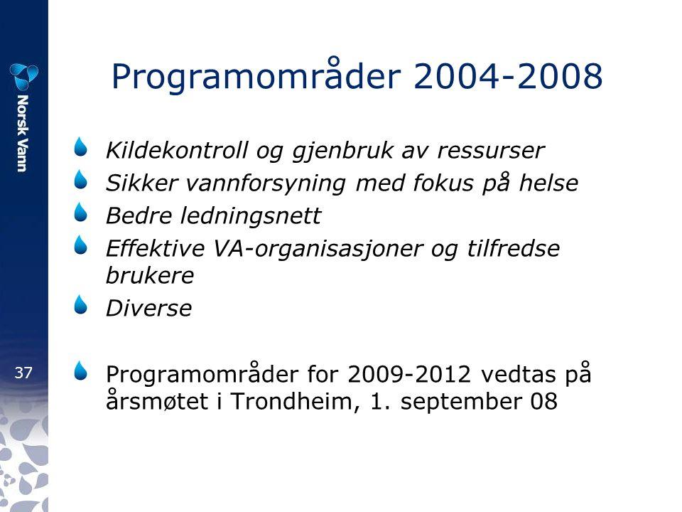 37 Programområder 2004-2008 Kildekontroll og gjenbruk av ressurser Sikker vannforsyning med fokus på helse Bedre ledningsnett Effektive VA-organisasjoner og tilfredse brukere Diverse Programområder for 2009-2012 vedtas på årsmøtet i Trondheim, 1.