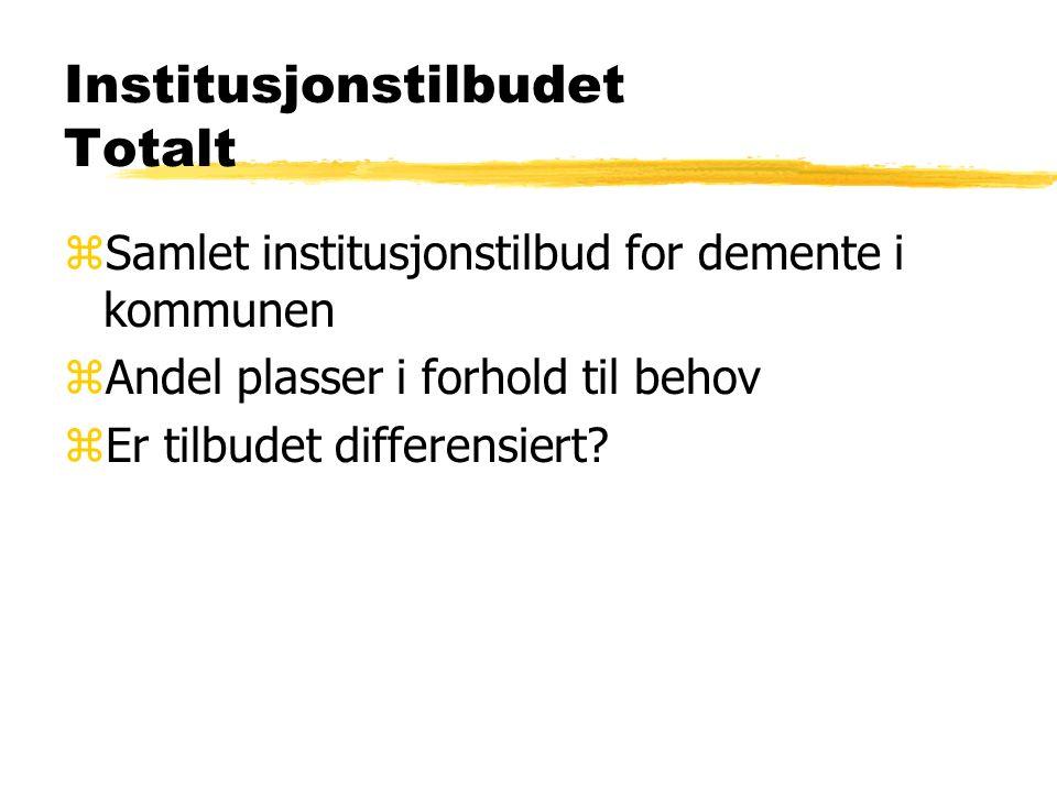 Institusjonstilbudet Totalt zSamlet institusjonstilbud for demente i kommunen zAndel plasser i forhold til behov zEr tilbudet differensiert
