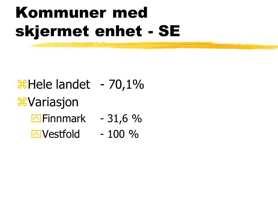 Kommuner med skjermet enhet - SE zHele landet - 70,1% zVariasjon yFinnmark - 31,6 % yVestfold- 100 %