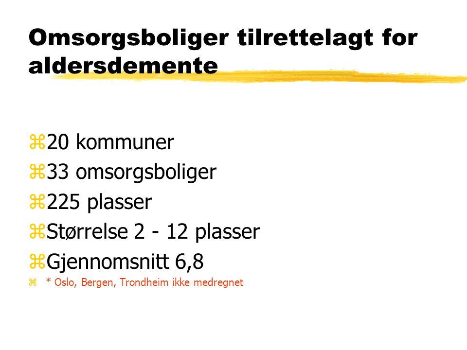 Omsorgsboliger tilrettelagt for aldersdemente z20 kommuner z33 omsorgsboliger z225 plasser zStørrelse 2 - 12 plasser zGjennomsnitt 6,8 z* Oslo, Bergen, Trondheim ikke medregnet