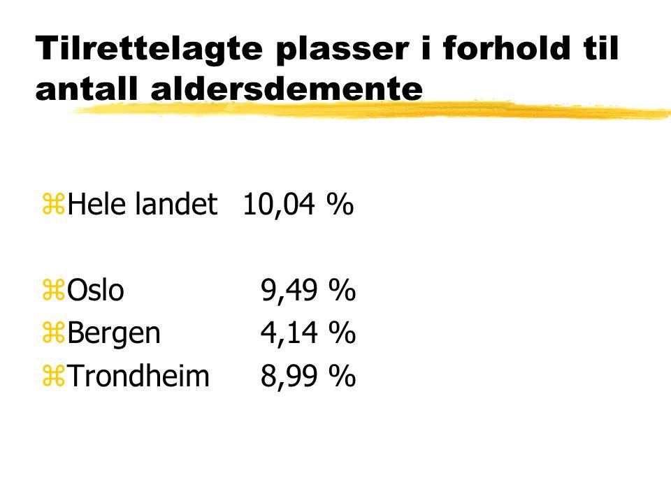 Tilrettelagte plasser i forhold til antall aldersdemente zHele landet10,04 % zOslo 9,49 % zBergen 4,14 % zTrondheim 8,99 %