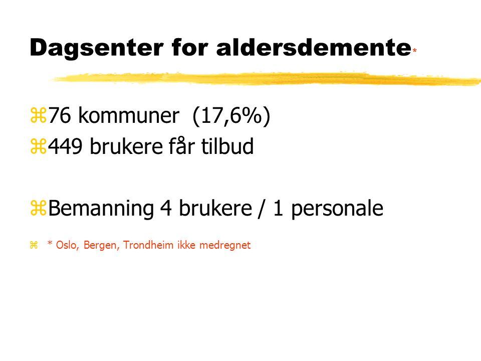 Dagsenter for aldersdemente * z76 kommuner (17,6%) z449 brukere får tilbud zBemanning 4 brukere / 1 personale z* Oslo, Bergen, Trondheim ikke medregnet