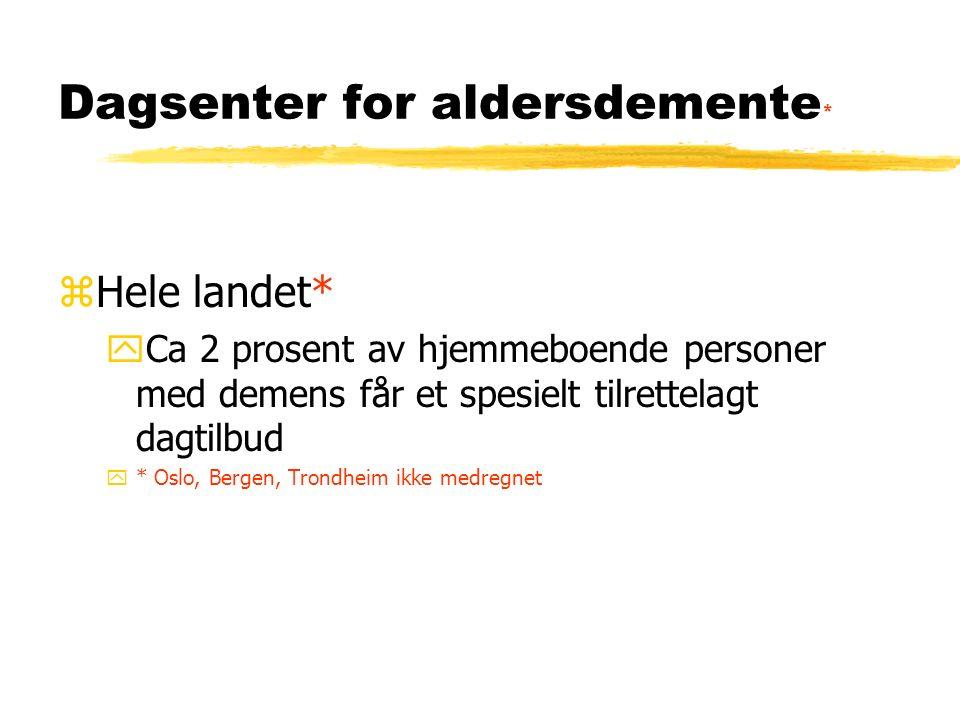 Dagsenter for aldersdemente * zHele landet* yCa 2 prosent av hjemmeboende personer med demens får et spesielt tilrettelagt dagtilbud y* Oslo, Bergen, Trondheim ikke medregnet