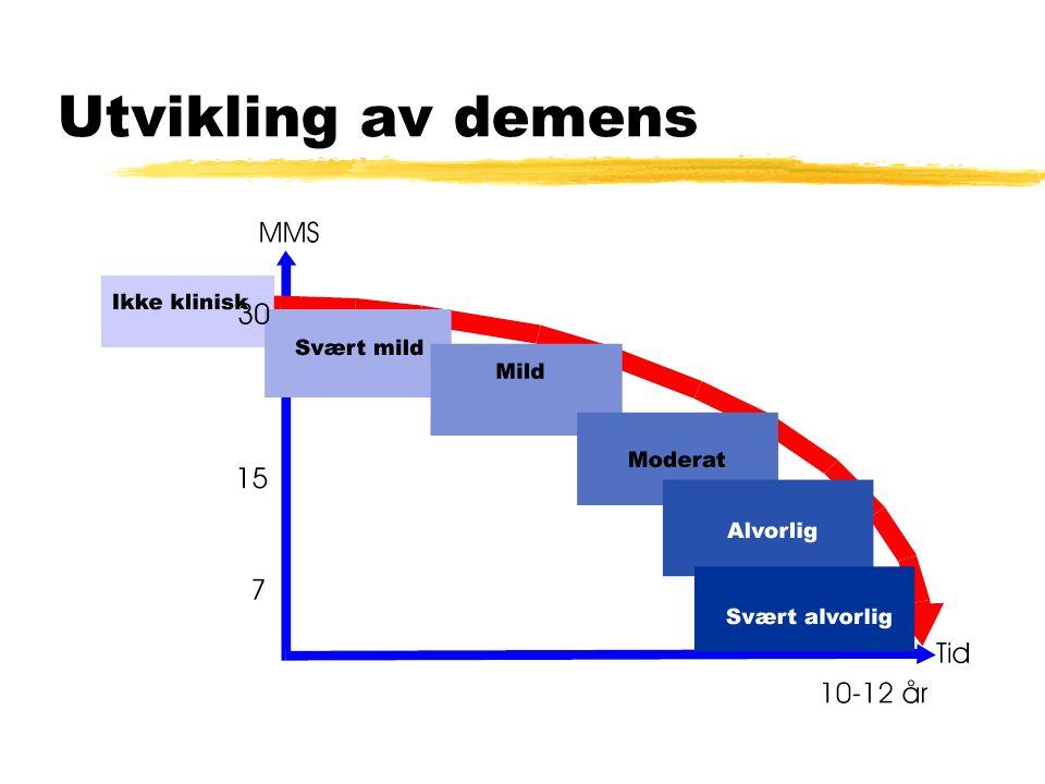 Utvikling av demens