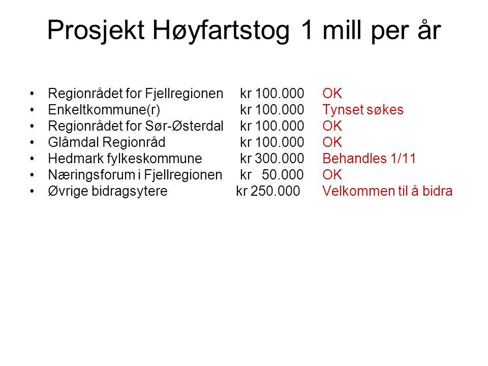 Prosjekt Høyfartstog 1 mill per år Regionrådet for Fjellregionen kr 100.000 OK Enkeltkommune(r) kr 100.000 Tynset søkes Regionrådet for Sør-Østerdal k